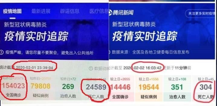 Alertan que China oculta cifras reales del virus de Wuhan