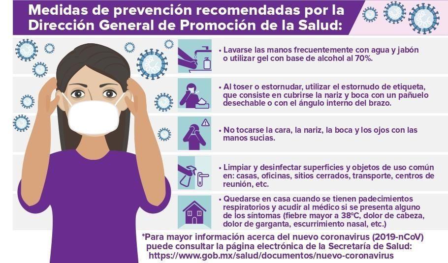 ¿Cómo evitar contagiarnos de coronavirus?