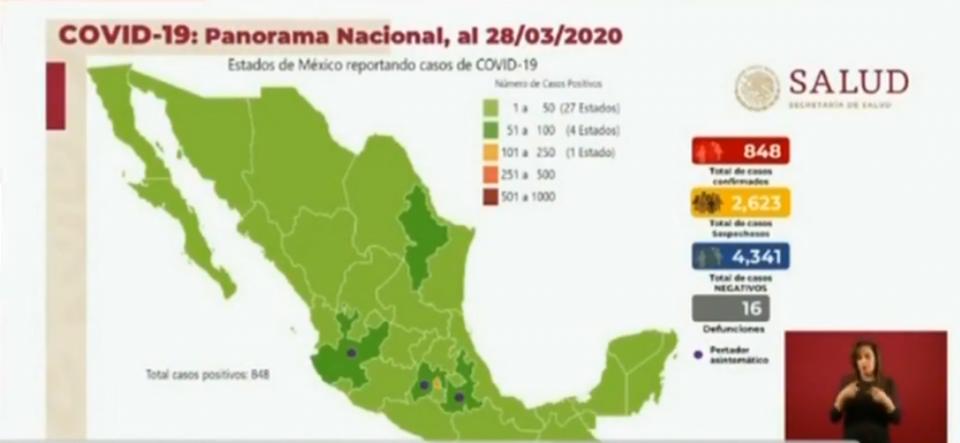 848 infectados y 16 muertos en México. Piden 30 días de cuarentena general