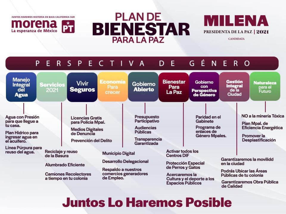 Primera cineteca de BCS estará en La Paz: Milena Quiroga